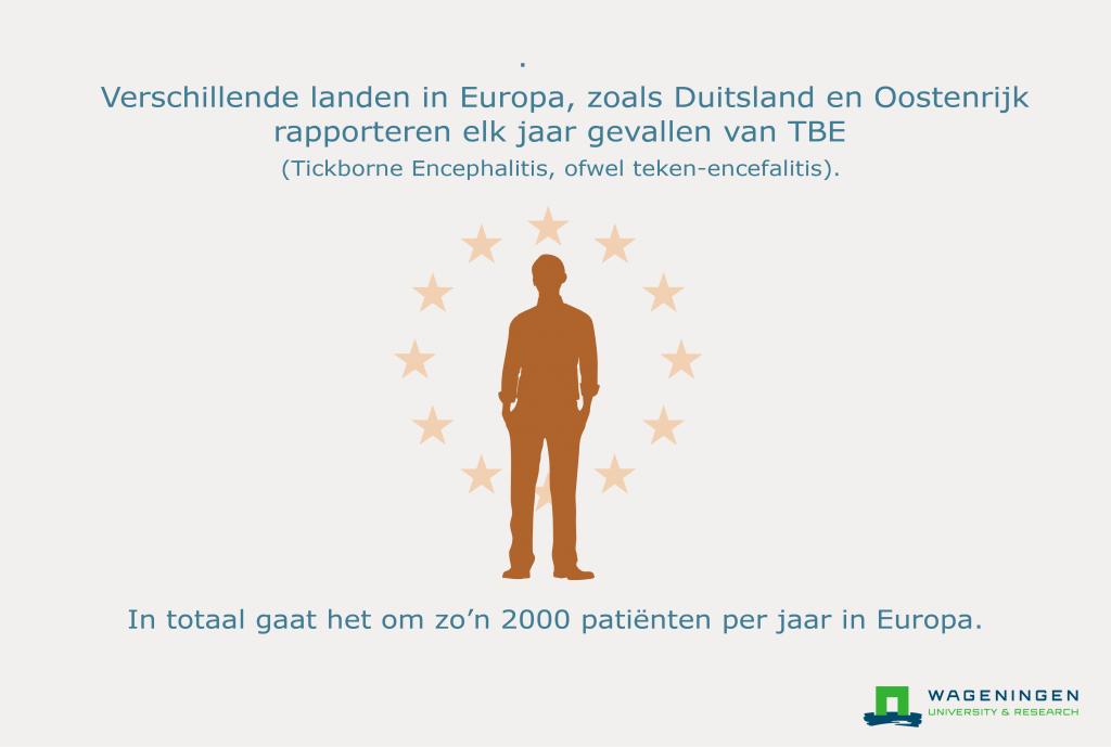 teken-encefalitis in europa