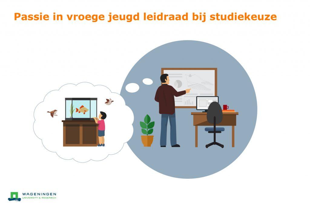 Te veel studies